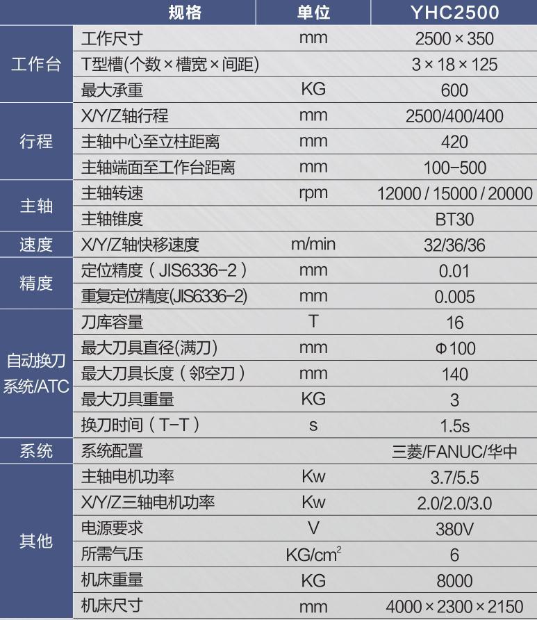 動柱式加工中心YHC2500.jpg